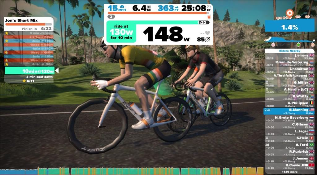 Zwift review