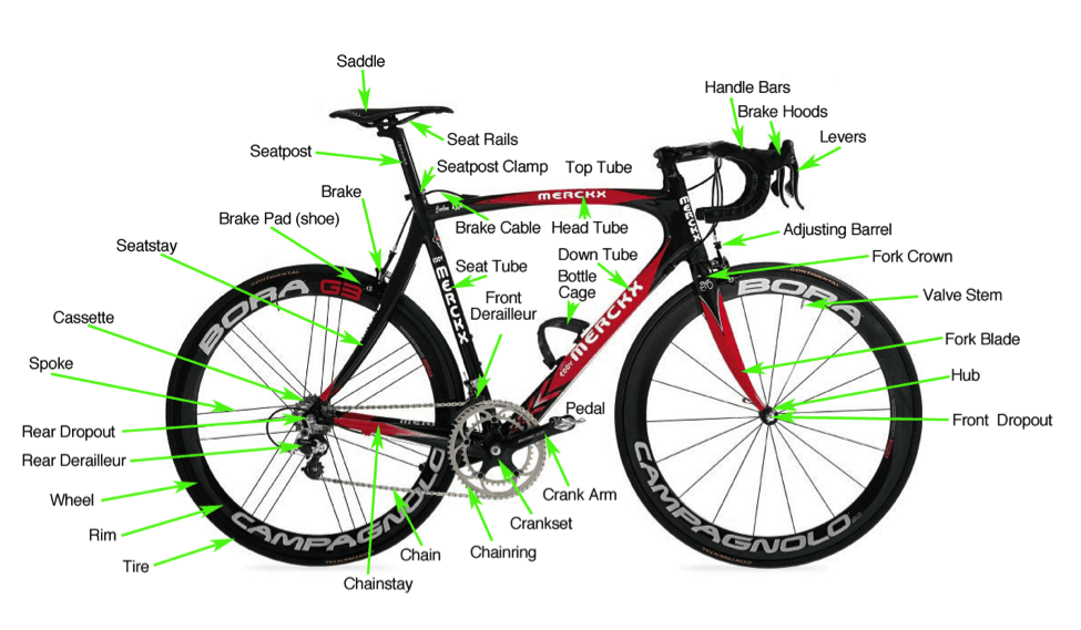 good gear cycle parts #3: road bike components