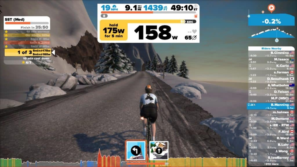 Zwift mountain