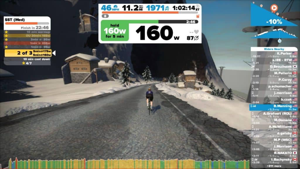 zwift summit
